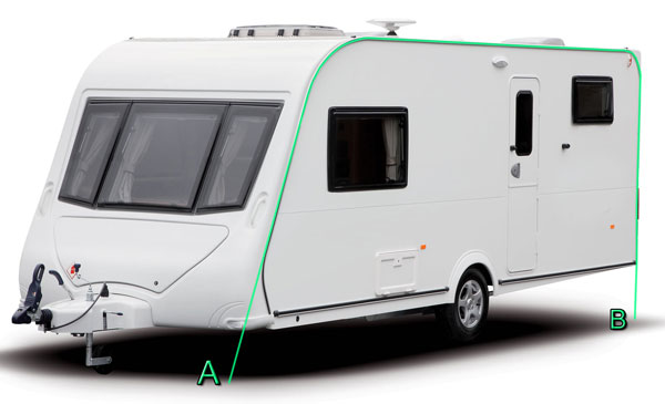 How to measure for a Full Caravan Awning