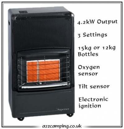 Portable  Heaters on Calor Portable Cas Heater F150 Mobile Gas Heater   A2zcamping Co Uk