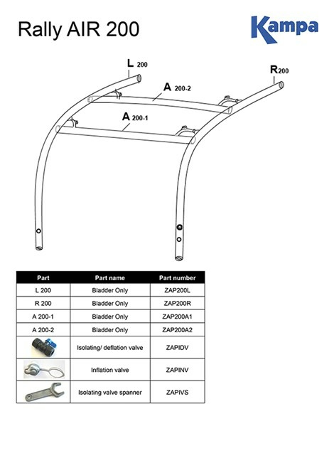 Kampa Rally Air Pro 200 Replacement Air Tubes