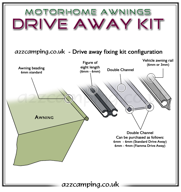3 Metre 6mm 6mm Drive Away Awning Fixing Kit Standard